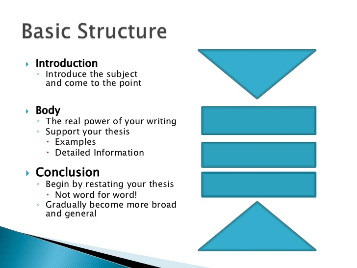 Narrative Essay Topics For High School Essay Writing Help Australia How To Write An Essay For High School Students also Othello Essay Thesis Essay Writing Help Australia Top Quality Homework And Assignment Help Business Essay Topics